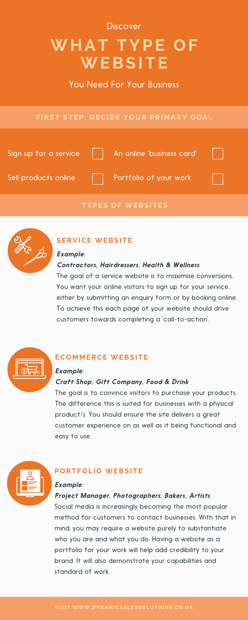 Type of website for business